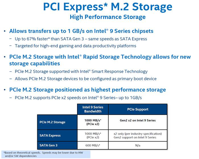 Core i7 4790K Processor Review - PCH - The Platform
