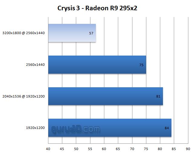 AMD Catalyst 14 12 Driver - The Omega Driver - Virtual Super