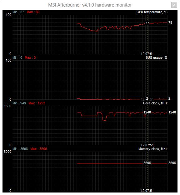 PCI Express Scaling Game Performance Analysis review - BIOS Setup