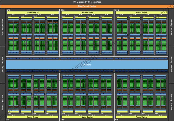 Nvidia GeForce GTX 980 Ti Review - Maxwell GPU Architecture
