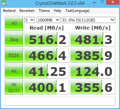 Samsung 850 EVO M.2 and mSATA SSD review - SSD Performance Crystal DiskMark