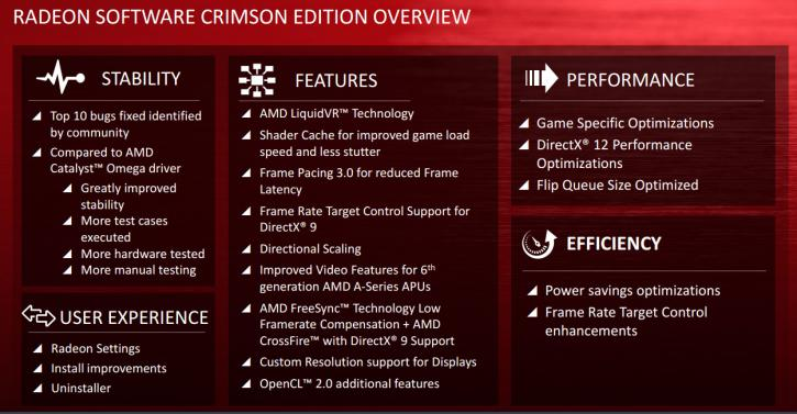 Radeon Software Crimson Driver 15 11 Whql Driver Performance Analysis Crimson A Shade Of Red