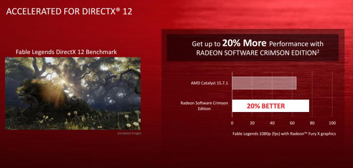 Amd's radeon software crimson driver released: new features & a.