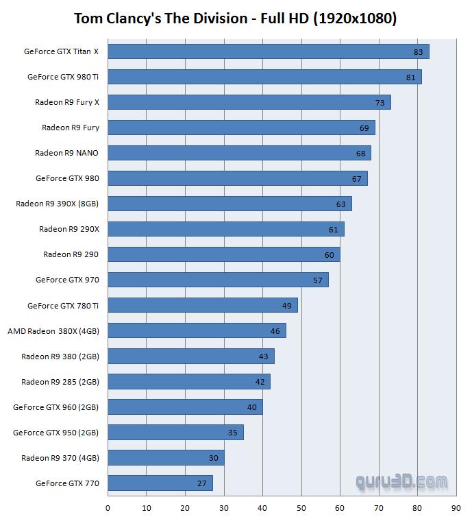 download best practices in software measurement