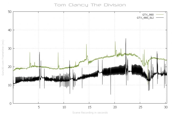 gtx 1080 sli stutter at 144hz even with new HB sli bridge - GeForce