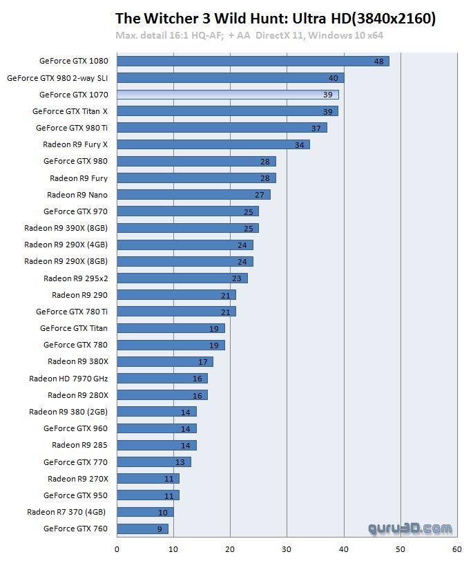 [FIXO] Montando um PC - Página 27 Index