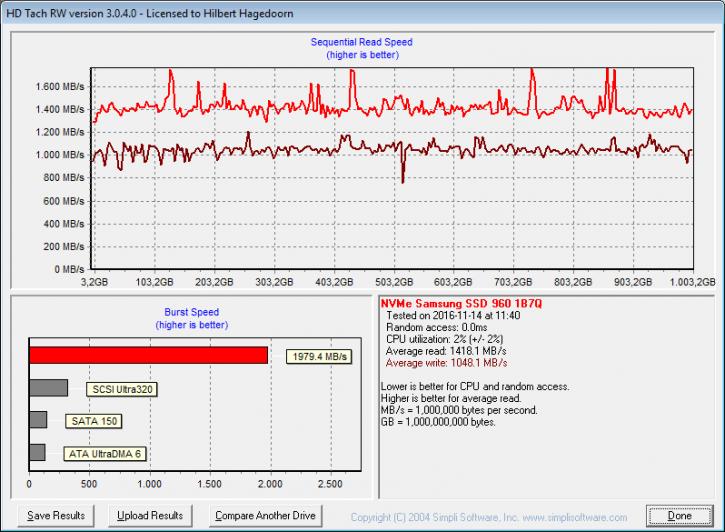 Samsung 960 EVO M 2 1TB NVMe SSD review - SSD Performance HD