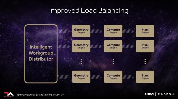Editorial: AMD VEGA GPU Architecture Preview - Alpha Lyrae