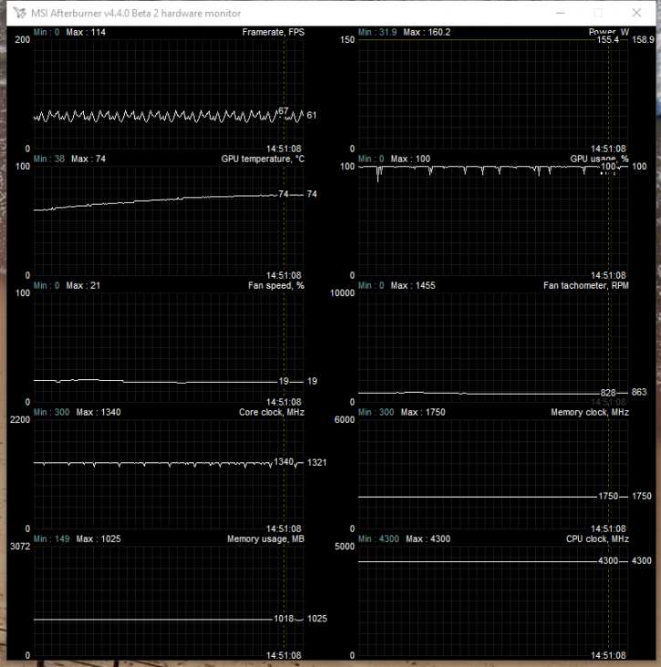 Sapphire Radeon RX 570 Nitro+ 4GB review - Graphics card temperatures