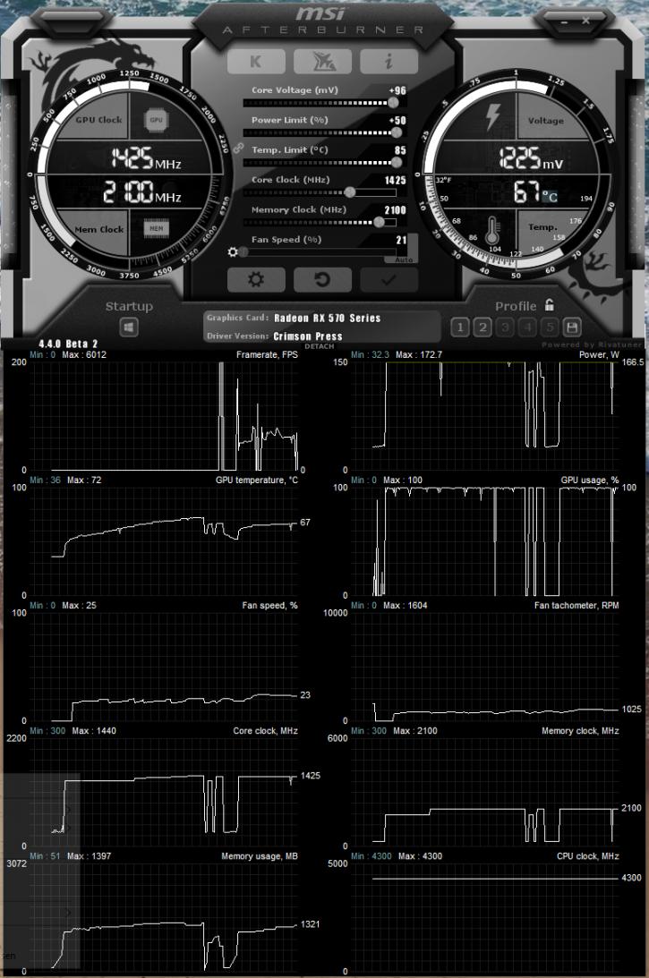 Sapphire Radeon Rx 570 Nitro 4gb Review Overclocking The Graphics Vga Powercolor Red Devil Gddr5 Card