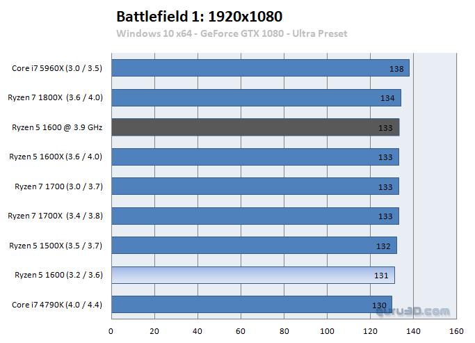 Lenovo 16GB DDR4 2666MHz SoDIMM Memory