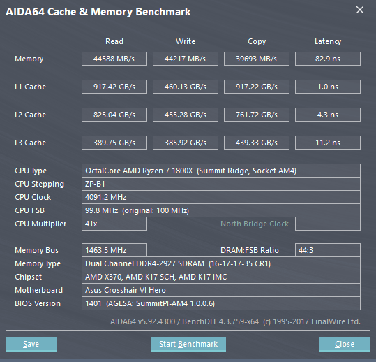 AMD Ryzen 7 AGESA 1006 performance and DDR4 memory check - review