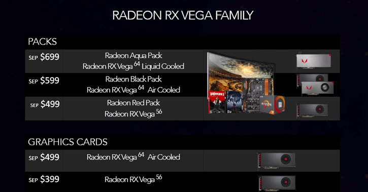 AMD Radeon RX Vega 64 8GB review - Architecture and