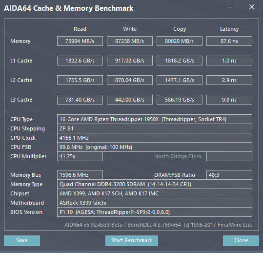 ASRock X399 Taichi review - Performance - DDR4 System Memory