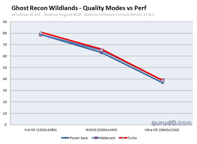 ASUS Radeon ROG RX Vega 64 STRIX 8GB review - Overclocking The