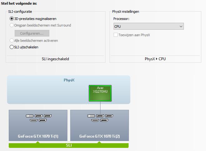 GeForce GTX 1070 Ti 2-way FCAT SLI review - Power Consumption