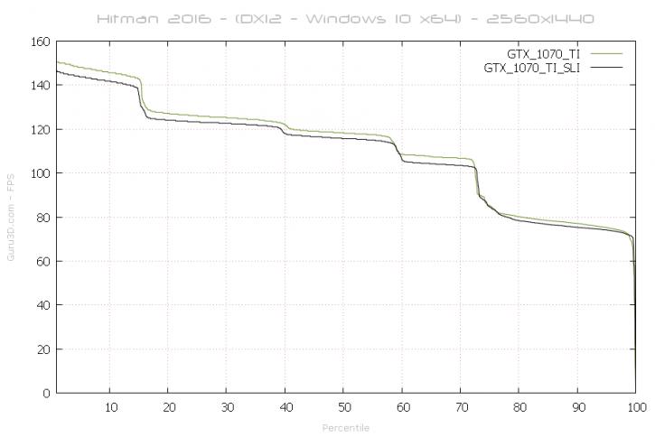 civ 6 steam how to run dx12