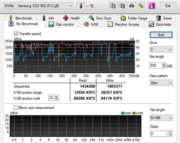 Gigabyte X399 DESIGNARE EX review - Performance - M 2 PCIe NVMe SSD