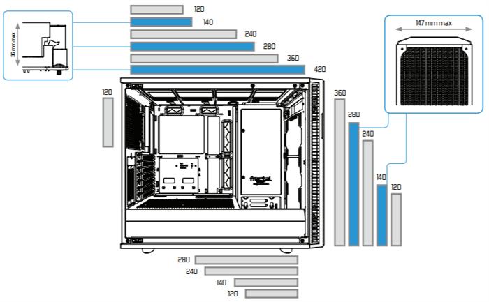 Fractal Design Define R6 Review Product Features