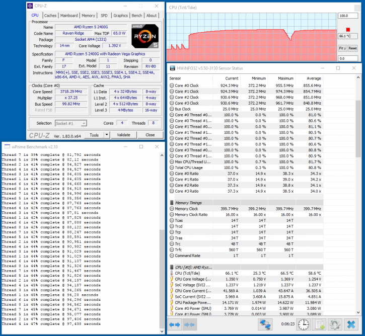 AMD Ryzen 5 2400G review - Power Consumption