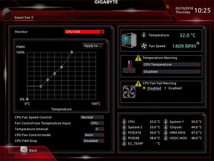 Gigabyte X470 Aorus Ultra Gaming review - The UEFI BIOS