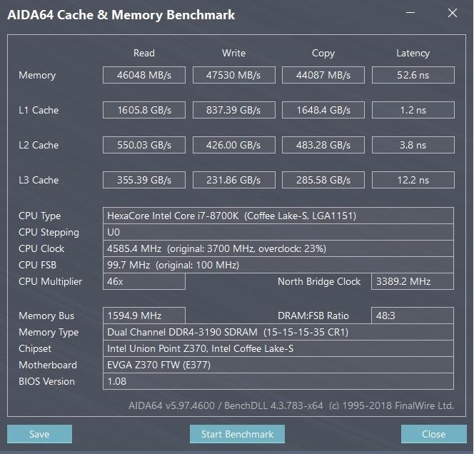 Corsair Vengeance Pro RGB 3200 MHz DDR4 review - System Memory