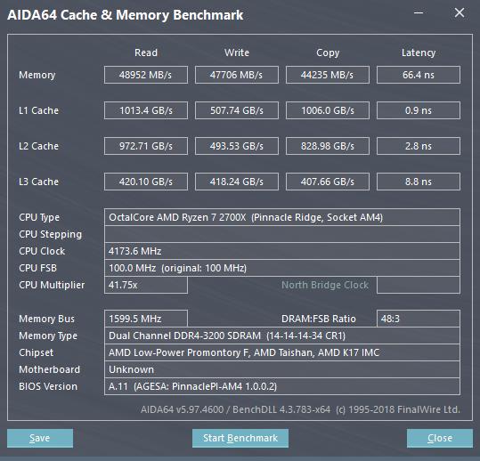 MSI B450i Gaming PLUS AC review - Benchmarks: Memory