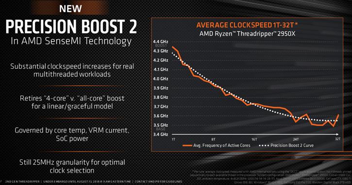 AMD Ryzen Threadripper 2920X review - The Threadripper Gen2