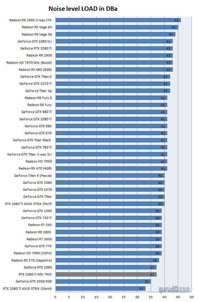 Nvidia and GamesCom MEGATHREAD RTX 2080/Ti (FIRST BENCHMARKS COMING