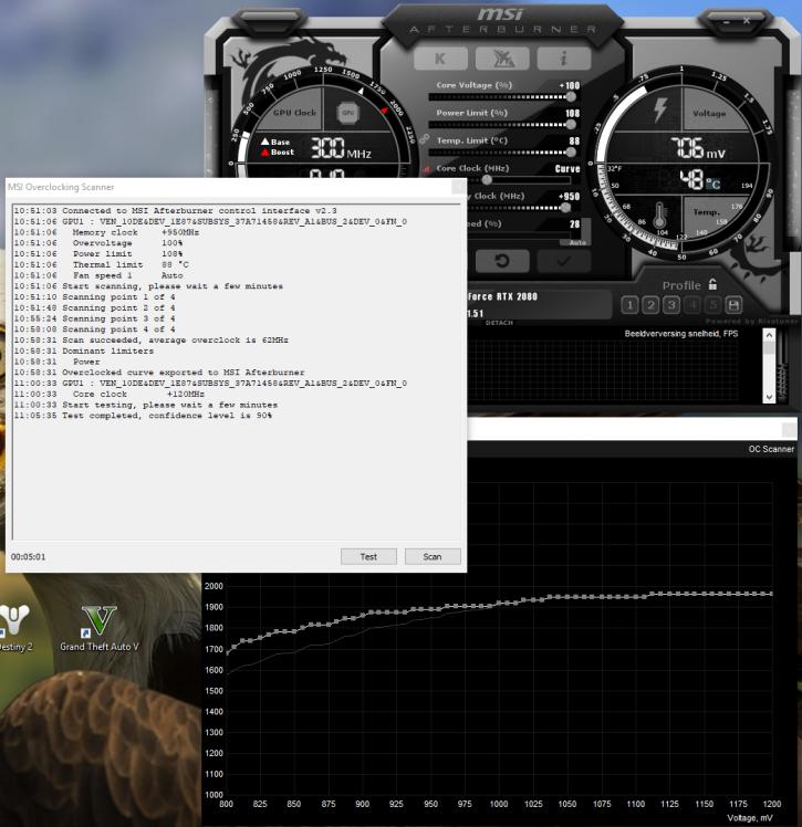 Gigabyte GeForce RTX 2080 GAMING OC 8G review - Overclocking The