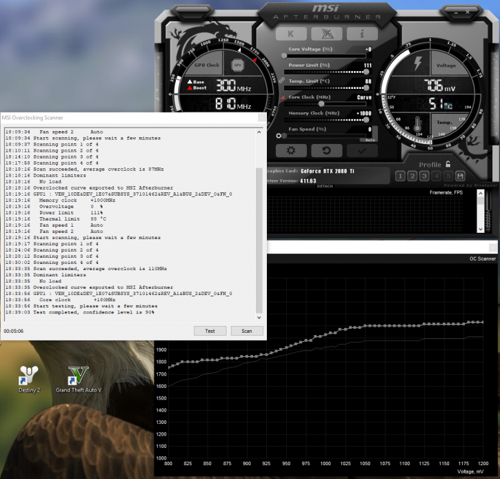 msi afterburner overclock processor