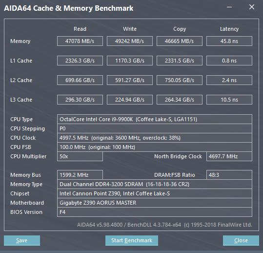 Gigabyte Z390 AORUS Master review - Benchmarks: Memory