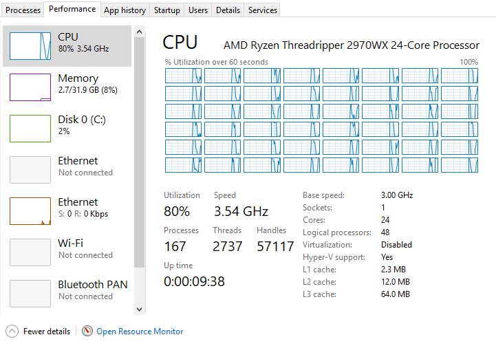 AMD Ryzen Threadripper 2970WX review - Architectural Details