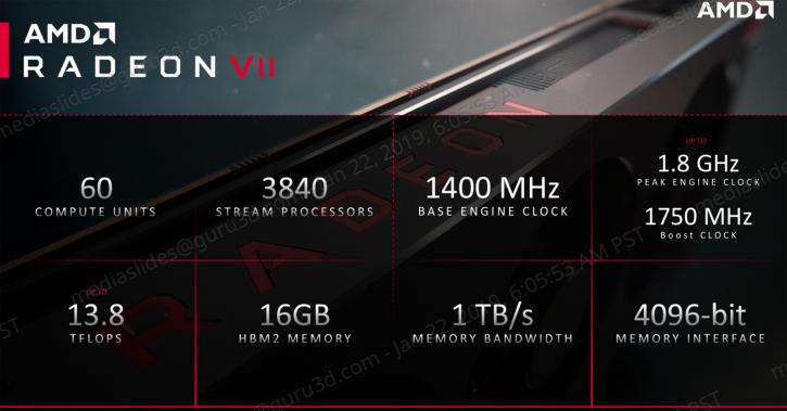 AMD Radeon VII 16 GB review (updated) - Architecture and