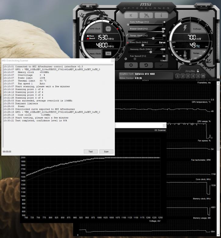 MSI GeForce GTX 1660 VENTUS XS 6G OC review - Overclocking