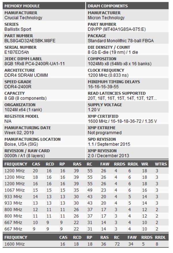 Ballistix Sport LT DDR4 3200 MHz 2x8 GB review