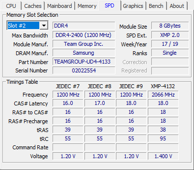 Command Rate Ddr4