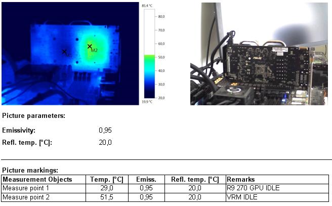 AMD Radeon R9 270 review - Graphics Card Thermal Imaging