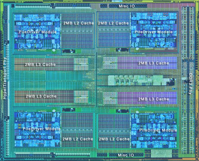 AMD FX 8370 and 8370E processor review - The Architecture