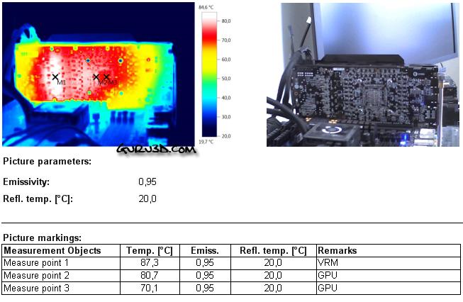 Gigabyte Radeon R9-290X WindForce 3X OC review - Graphics card