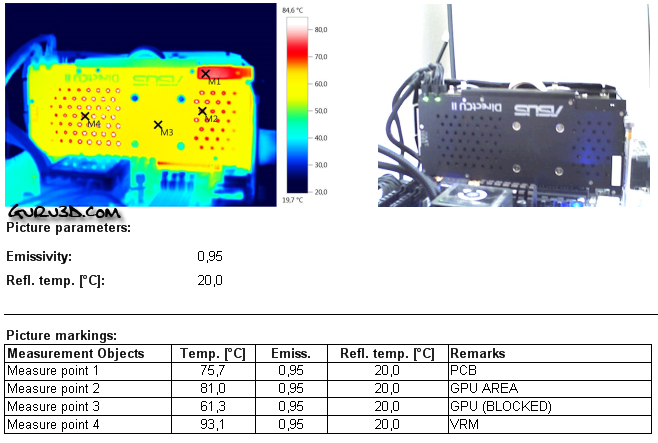 ASUS Radeon R9-290 DirectCU II OC review - Overclocking