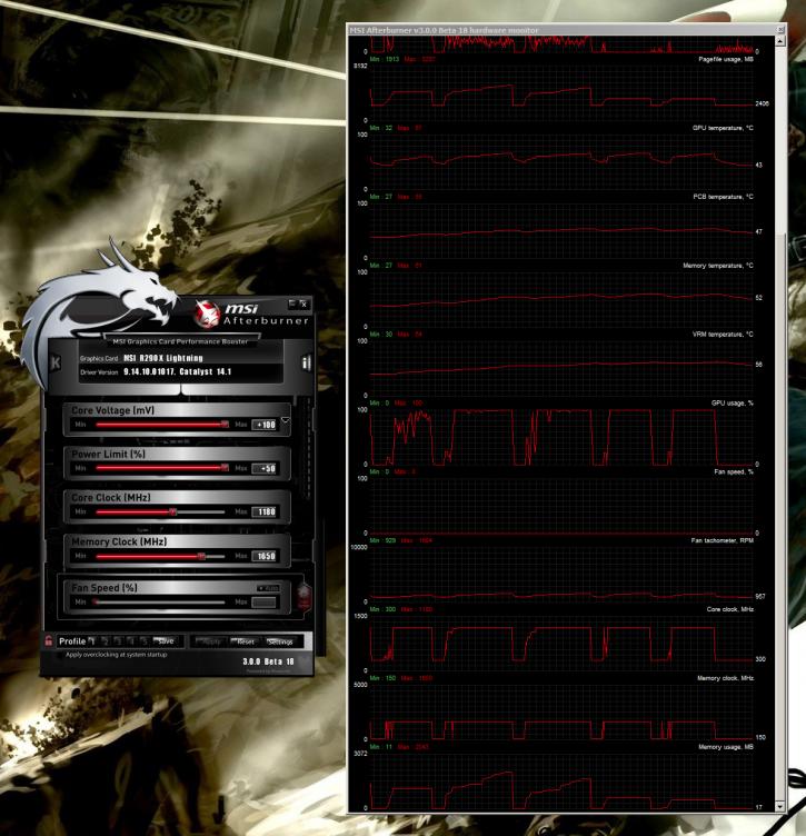 MSI Radeon R9-290X Lightning review - Overclocking The MSI