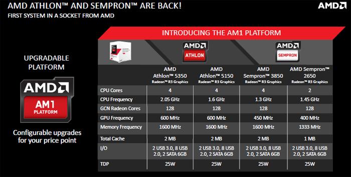 Amd athlon 5350 apu and am1 platform review the apu kabini.