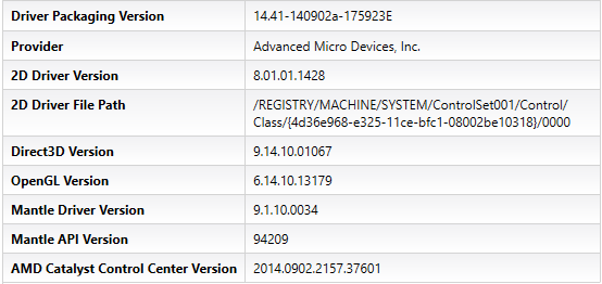 AMD Catalyst 14 x RC1 (14 410 0 0 September 2) Download
