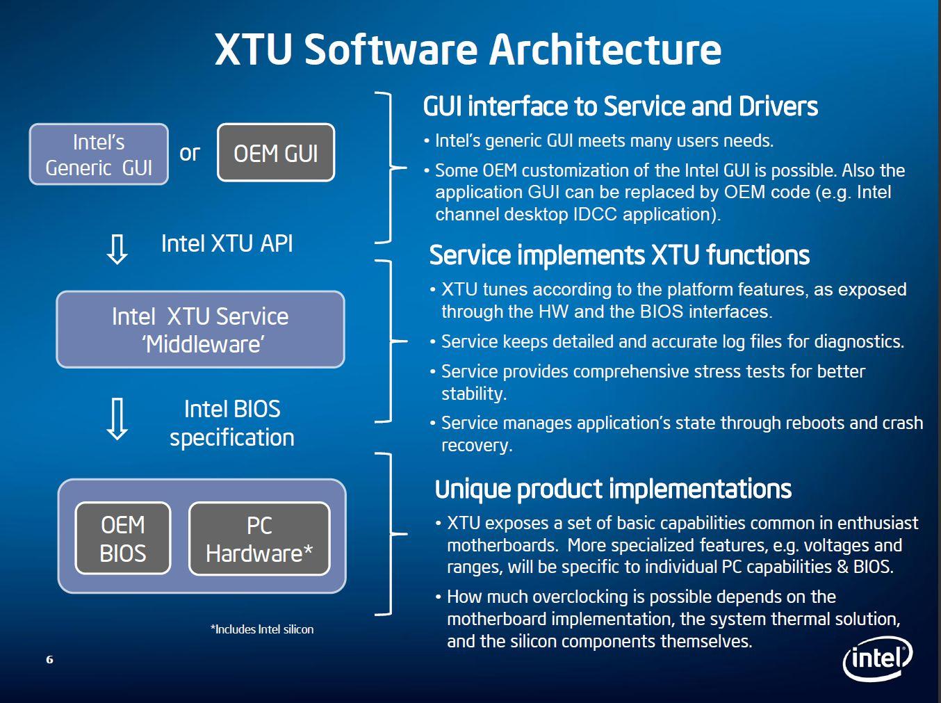 Intel Extreme Tuning Utility XTU Download Version 3 1 201 5
