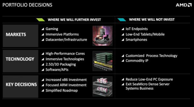 AMD Cans Project Skybridge - the x86-ARM combination
