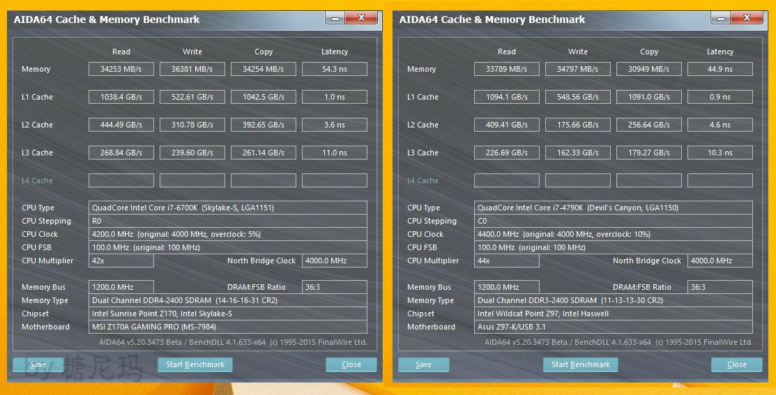 Intel Skylake Core i7-6700K Versus Core i7-4790K CPU Benchmarks