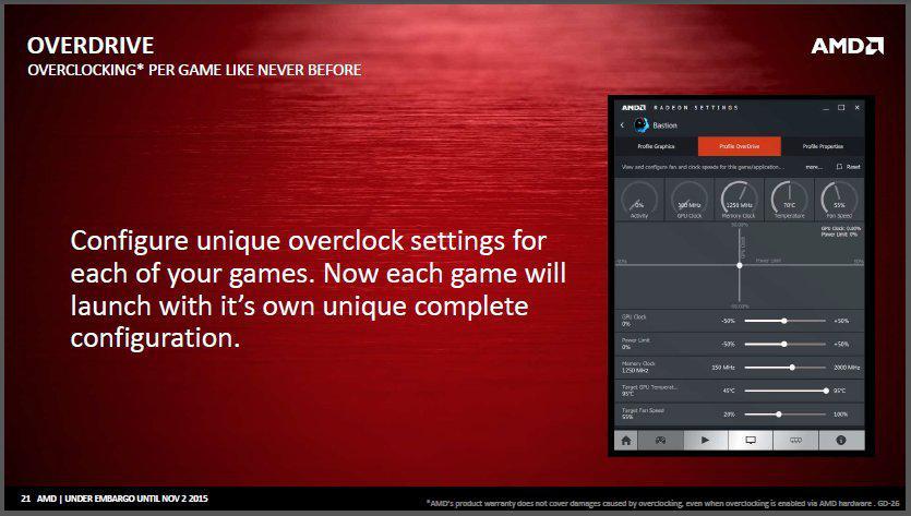 RIP AMD Radeon Catalyst Drivers - Hello AMD Radeon Software Crimson
