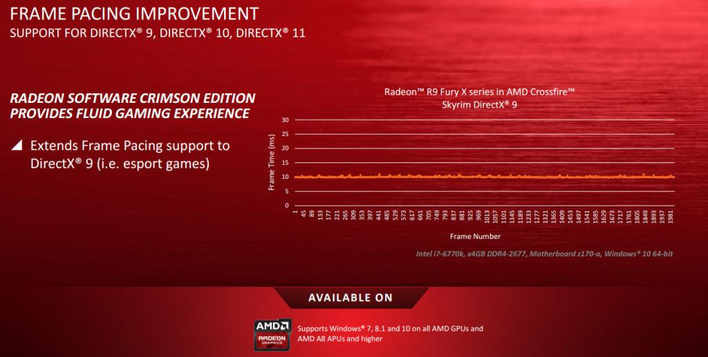 AMD Launches Radeon Software Crimson Edition Launches (download)