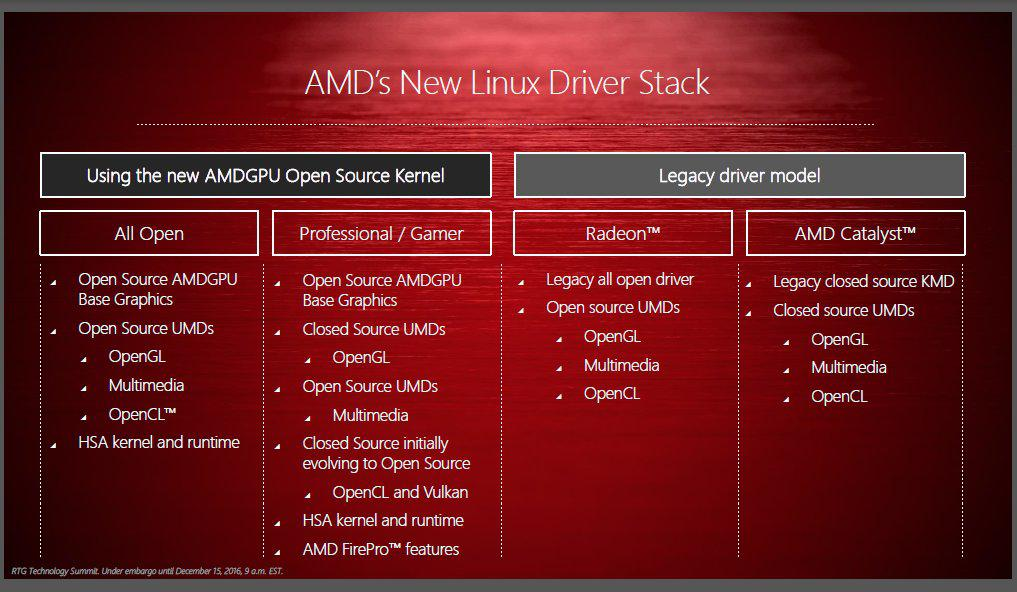 AMD launches GPUOpen Initiative
